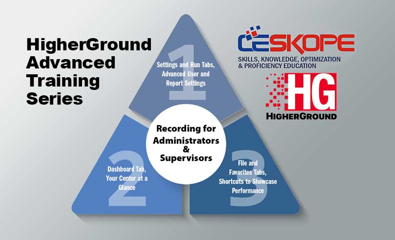 CESKOPE HigherGround Advanced Training Reporting